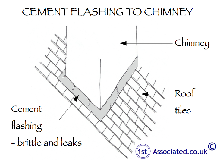 Chimney with cement flashing
