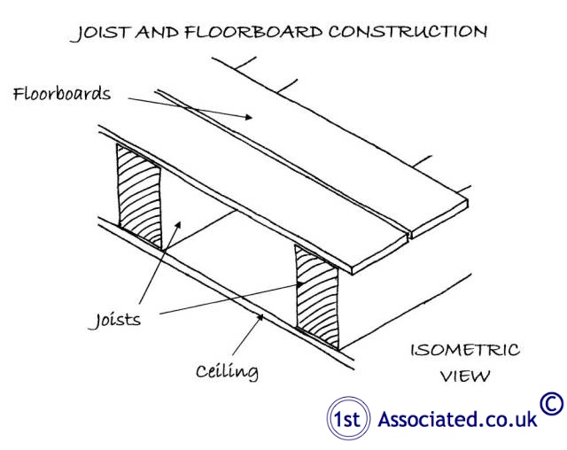 Joist and floorboards