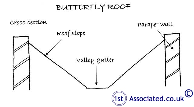 Butterfly roof